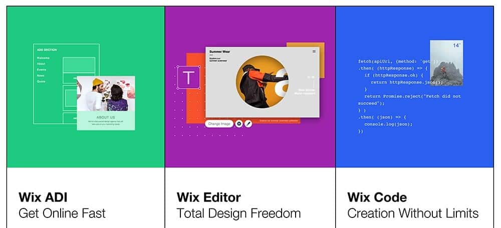 wix content controlling and interface
